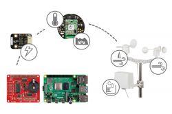 Raspberry Pi jako uniwersalne narzędzie elektronika (i nie tylko)
