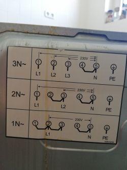 Podłączenie piekarnika i płyty indukcyjnej pod siłę.