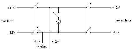 Gdzie wpiąć amperomierz i pytanie o kondensatory