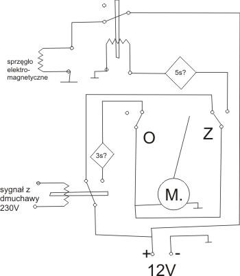 elektromagnes na prąd stały 230 V lub 12 V