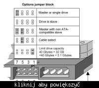 Jak podłączyc drugi dysk do komputera