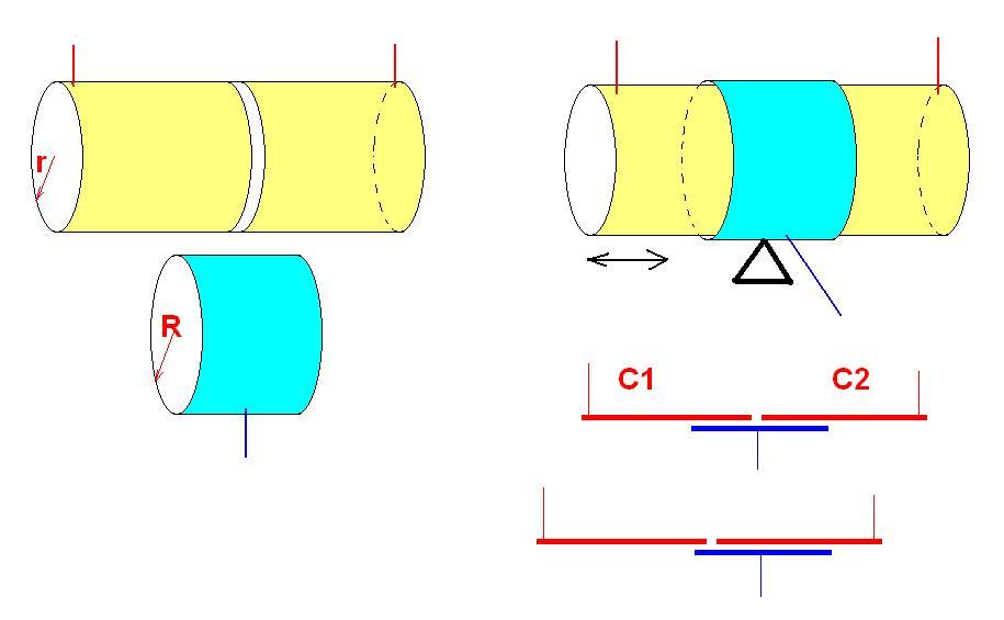 Kondensator zmienny walcowy r�nicowy i pomiar przemieszczenia