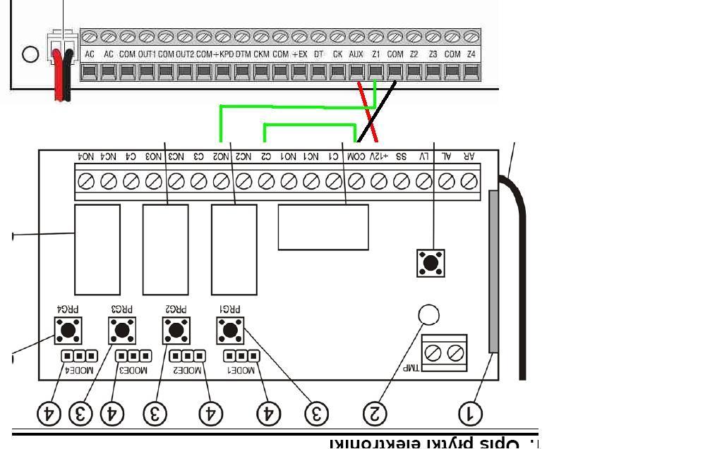 Integra 32 i rx-rk - podłączenie i sygnalizacja