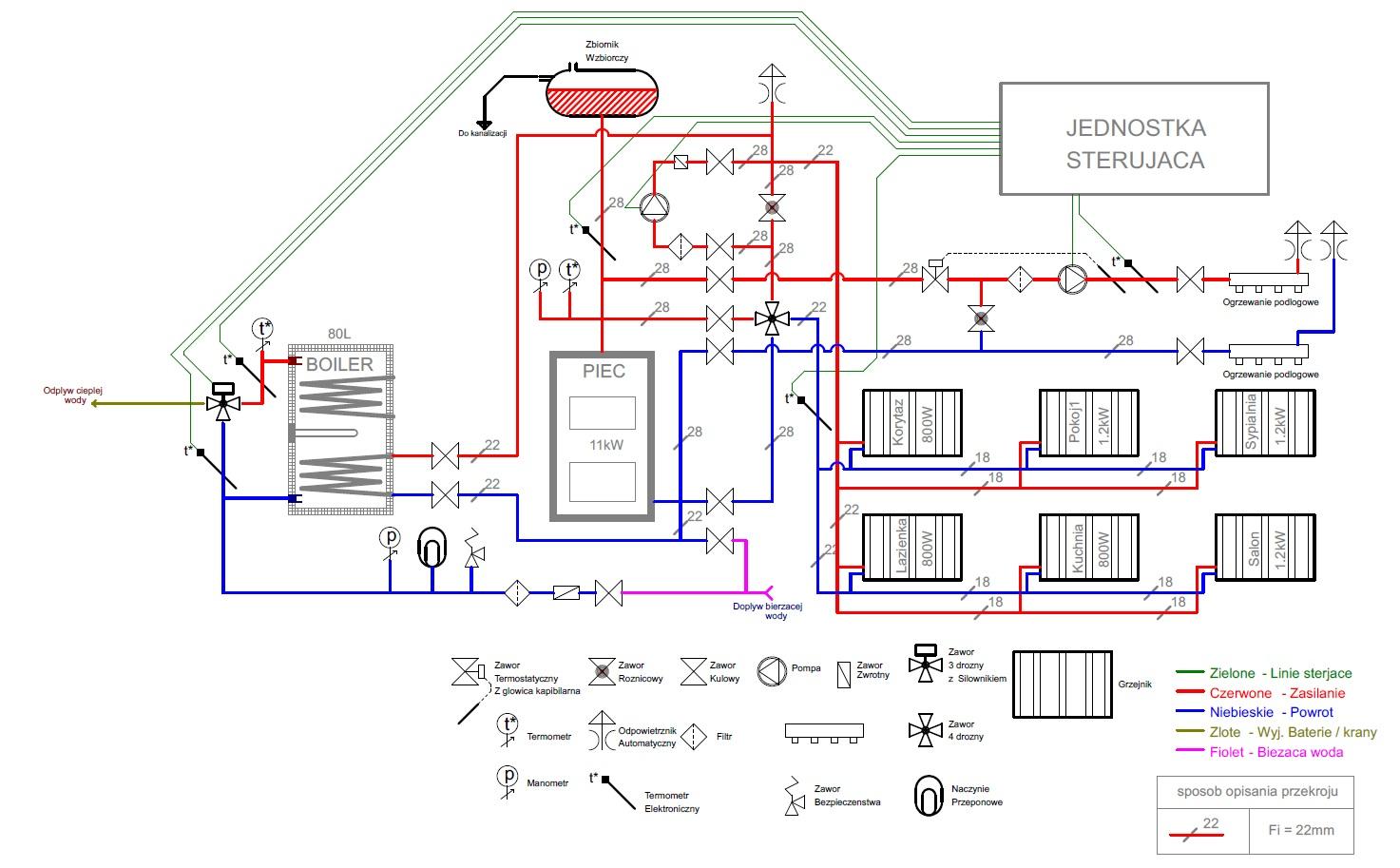 Opinia poprawno�ci schematu CO z pod�og�wk�