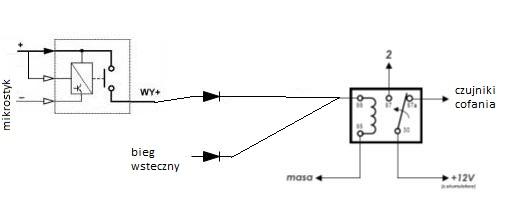 Czujnik cofania dodatkowo aktywowany przyciskiem