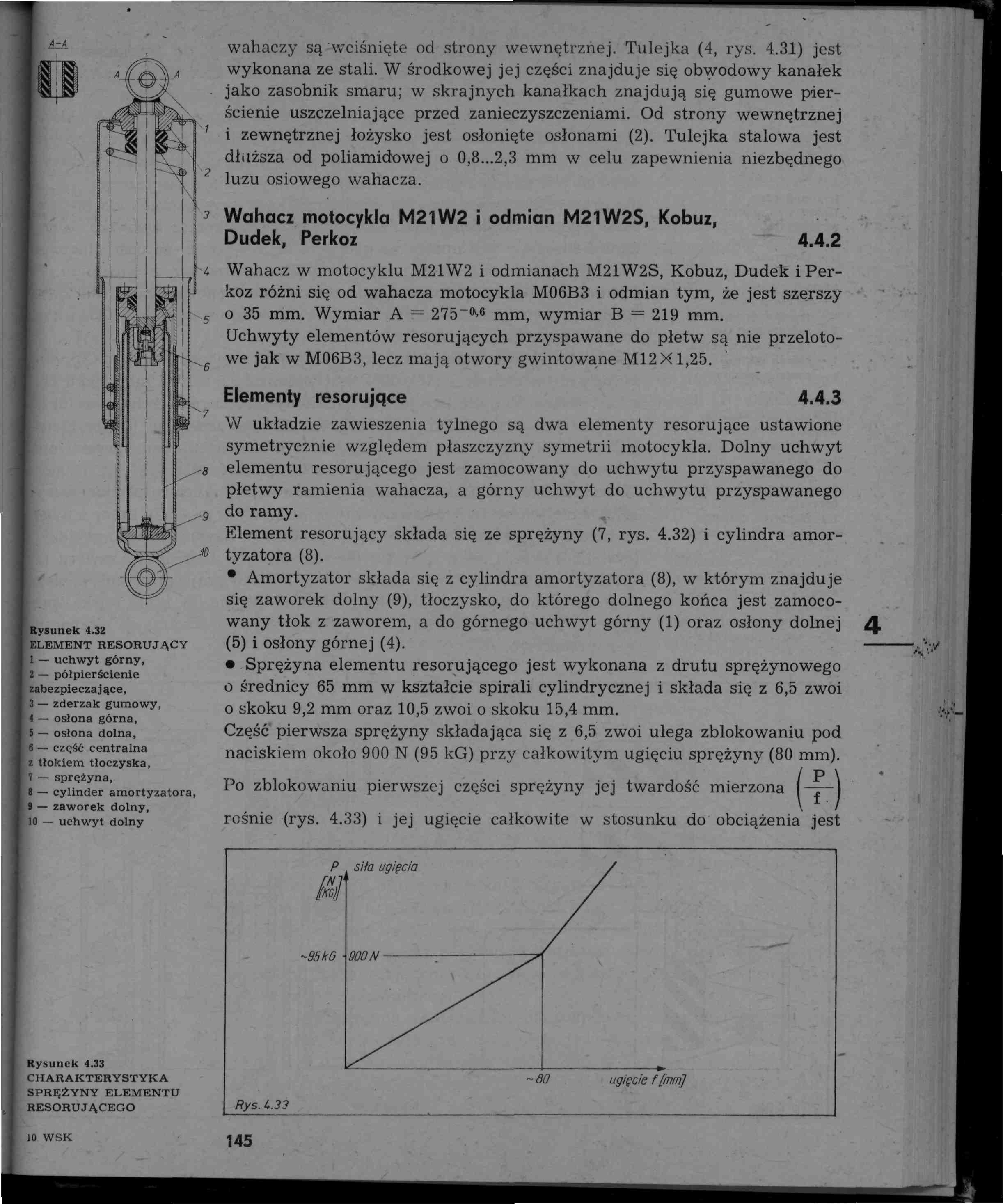 WSK125  -  Regeneracja tylnych amortyzator�w