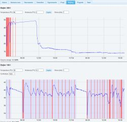 Tutorial Home Assistant - konfiguracja, WiFi, MQTT, Zigbee, Tasmota