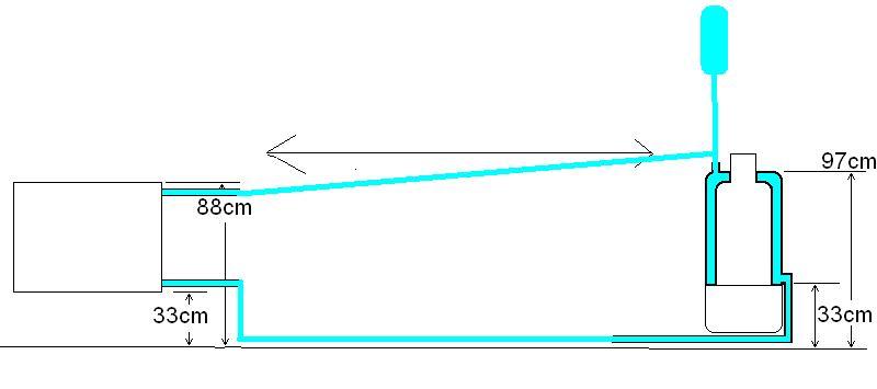 C.O. grawitacyjne jednopoziomowe z kot�em sta�opalnym