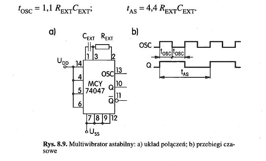 Generator astabilny na uk�adzie 74047.