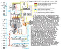 Citroen Jumper 2,2 HDI 2008 rok - odpalanie tylko na plak'u