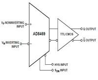 Szybki komparator z wyjściem TTL/CMOS
