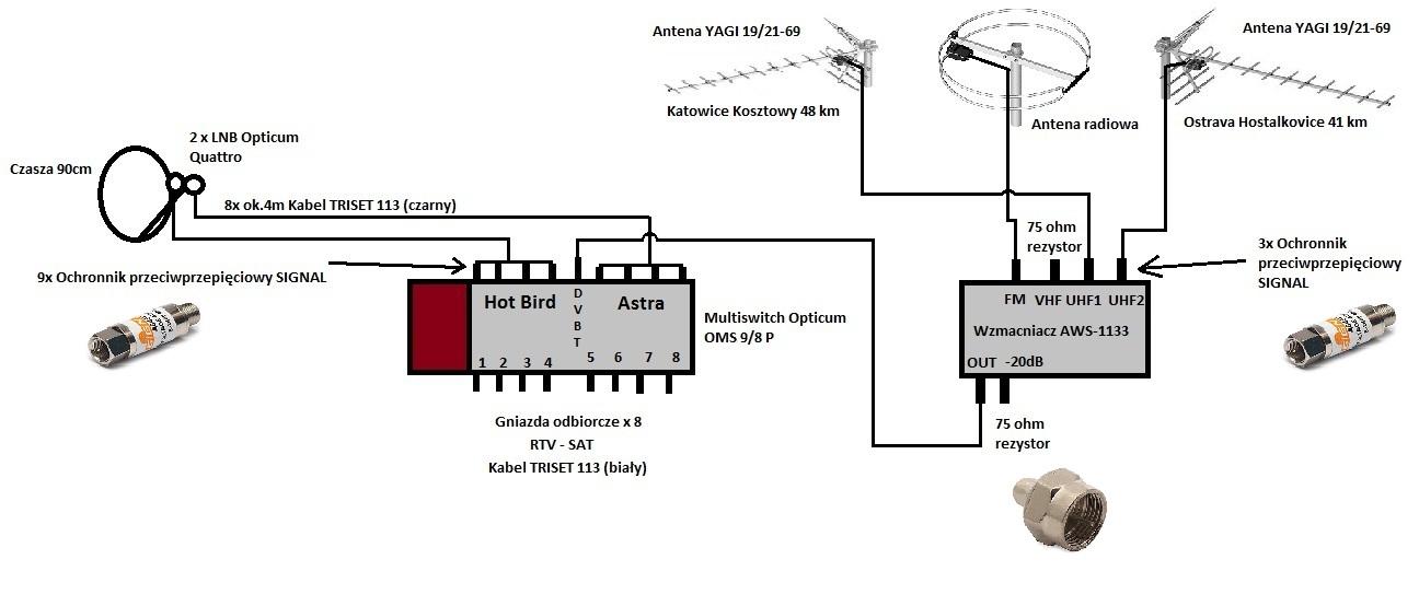 Instalacja antenowa DVB-T + SAT, modernizacja - kilka pyta�