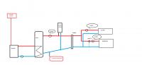 Schemat instalacji kominka -bufor- kocioł gazowy dwu-funkcyjny.