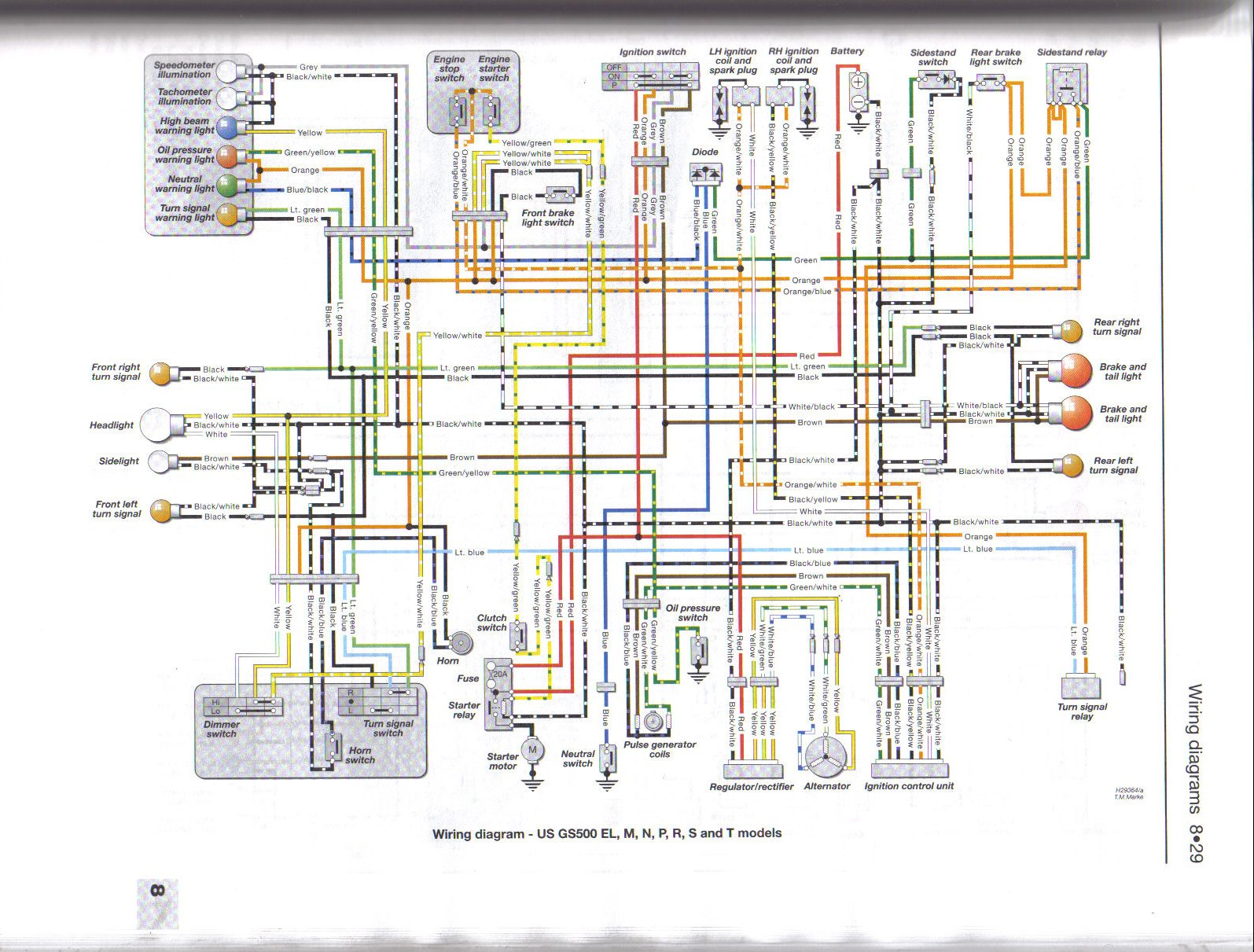 Rpm Limiter Na Mikroprocesorze