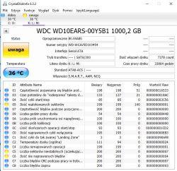Dysk WDC 1TB - proszę o analizę