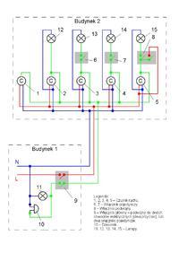 Dodatkowe wykorzystanie halogenów z czujnikiem ruchu jako alarm.