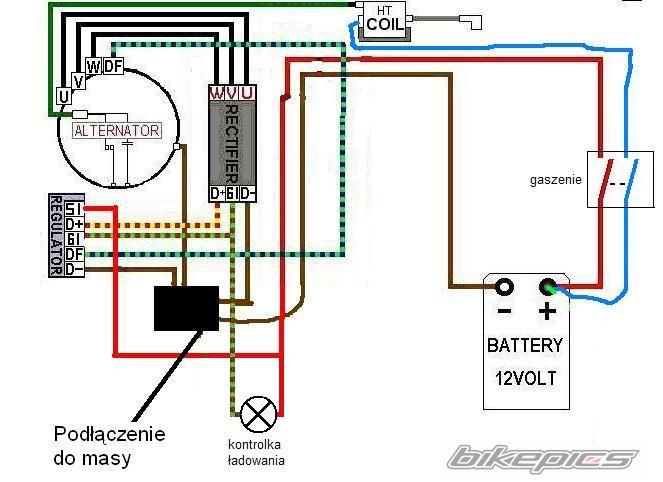 ETZ 150 - Instalacja elektryczna