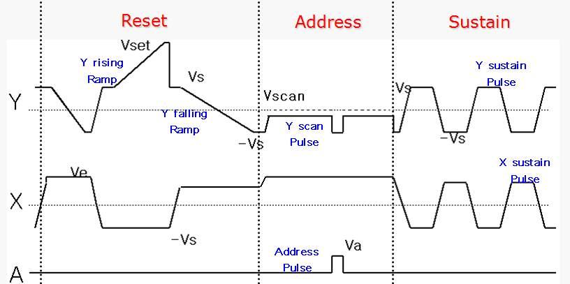 Szukam schematu Ysus LJ41-03431A, LJ92-31341A z plazmy Samsung PS-42C7SX