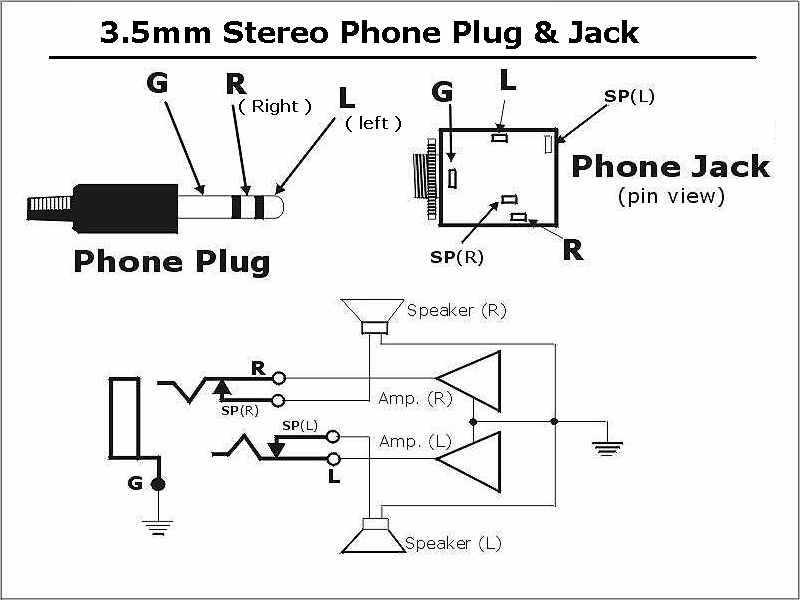 Jak Dzia U0142a Switch Audio Mini-jack