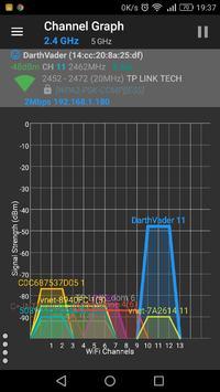 OpenWRT WRT160NL Wi-Fi - Zwiększenie mocy i zasięgu sieci. Rozszerzenie sieci Wi