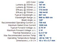 Jakie najta�sze rozwi�zanie zasilania 100 led�w 700mA?