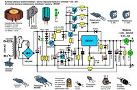 Zasilacz stabilizowany 1,25 - 25V / 5A (aplikacja LM338)