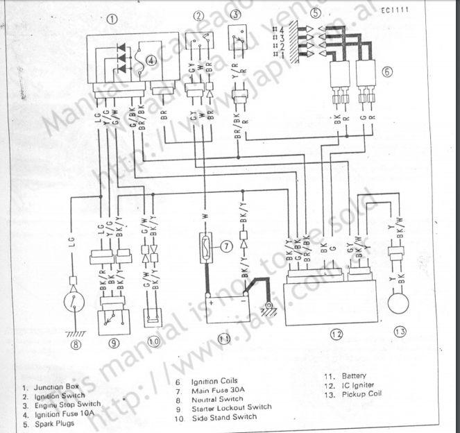 Kawasaki ZXR 250C - 4 cyl 20k RPM Moduł Denso brak iskry