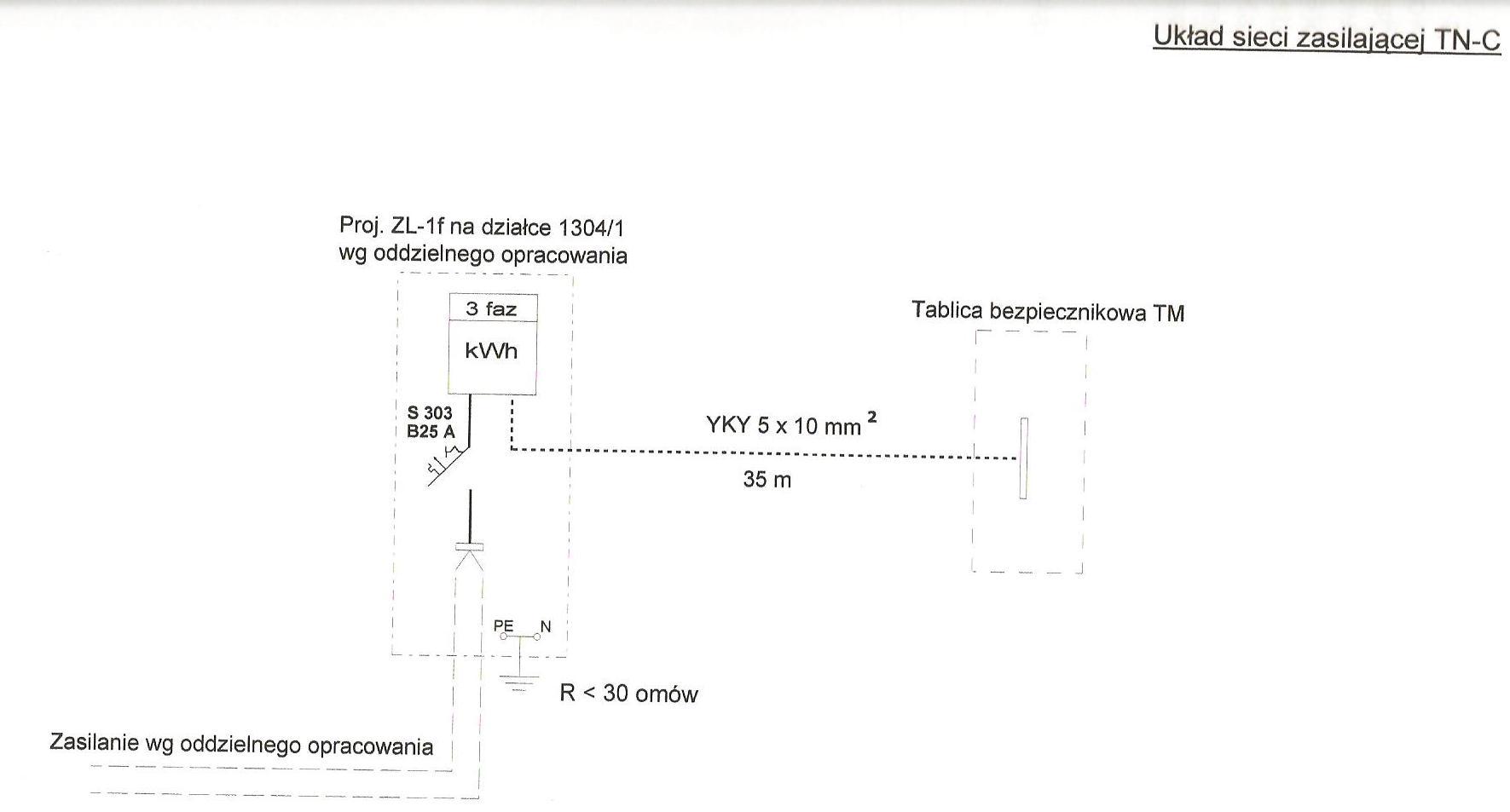 Instalacji elektryczna w domu  - schemat