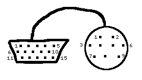 Sprzetowy dekoder DVD REALmagic - szukam schematu kabla VGA
