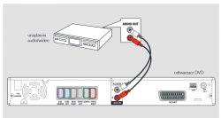 Philips HTS 3610 - Podłączenie kina domowego do internetu