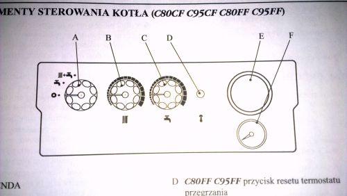 IDEAL C80CF - Grzeje kaloryfery z prze��cznikiem g��wnym w po�o�eniu GOR�CA WODA