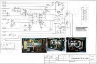 Brak regulacji prądu w magnum MGSI-200 igbt