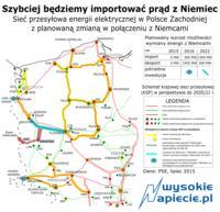 Re: Niemieckie OZE a obciążenie polskich sieci przesyłowych