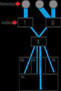 Instalacja TV i satelity w domu oraz dobór sprzętu
