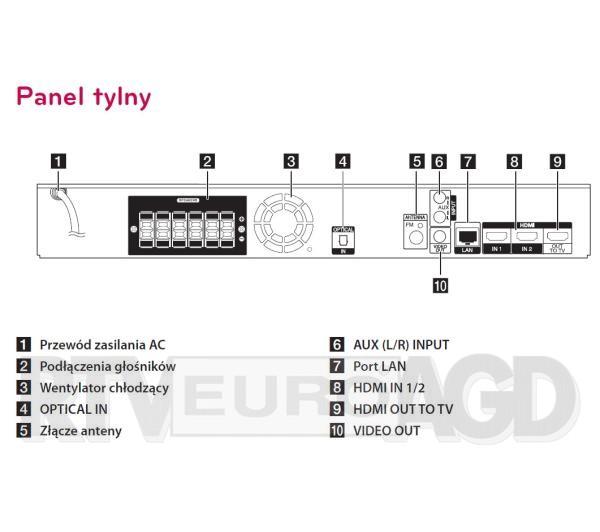 LG 42LM670 - Po��czenie TV, Kina domowego i Dekodera