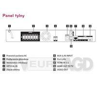 LG 42LM670 - Połączenie TV, Kina domowego i Dekodera