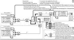 JVC KD-G721 - Próba montażu gniazda AUX