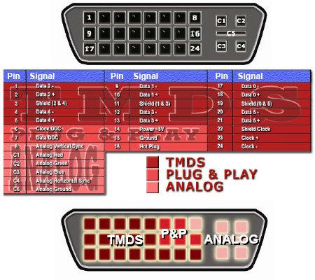 ATI RADEON 4850 512MB - Nie wyświetla czerwonego koloru
