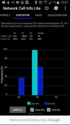 Dobór anteny LTE i modemu w Play Przemyśl