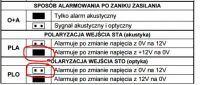 Satel Perfecta i sygnalizator SPLZ-1011R