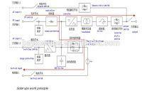 Detekcja i pomiar nadwyżki energii w on-grid