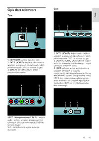 Podłączenie magnetowidu panasonic NV-J35 do nowego TV Philipsa