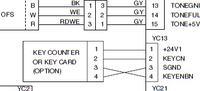 Kserokopiarka - Jak wykonać zewnętrzny licznik wydrukowanych stron