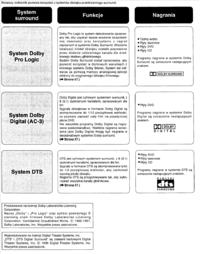 Philips 46PFL5507 - Przerywanie d�wi�ku 5.1 telewizor->kino domowe