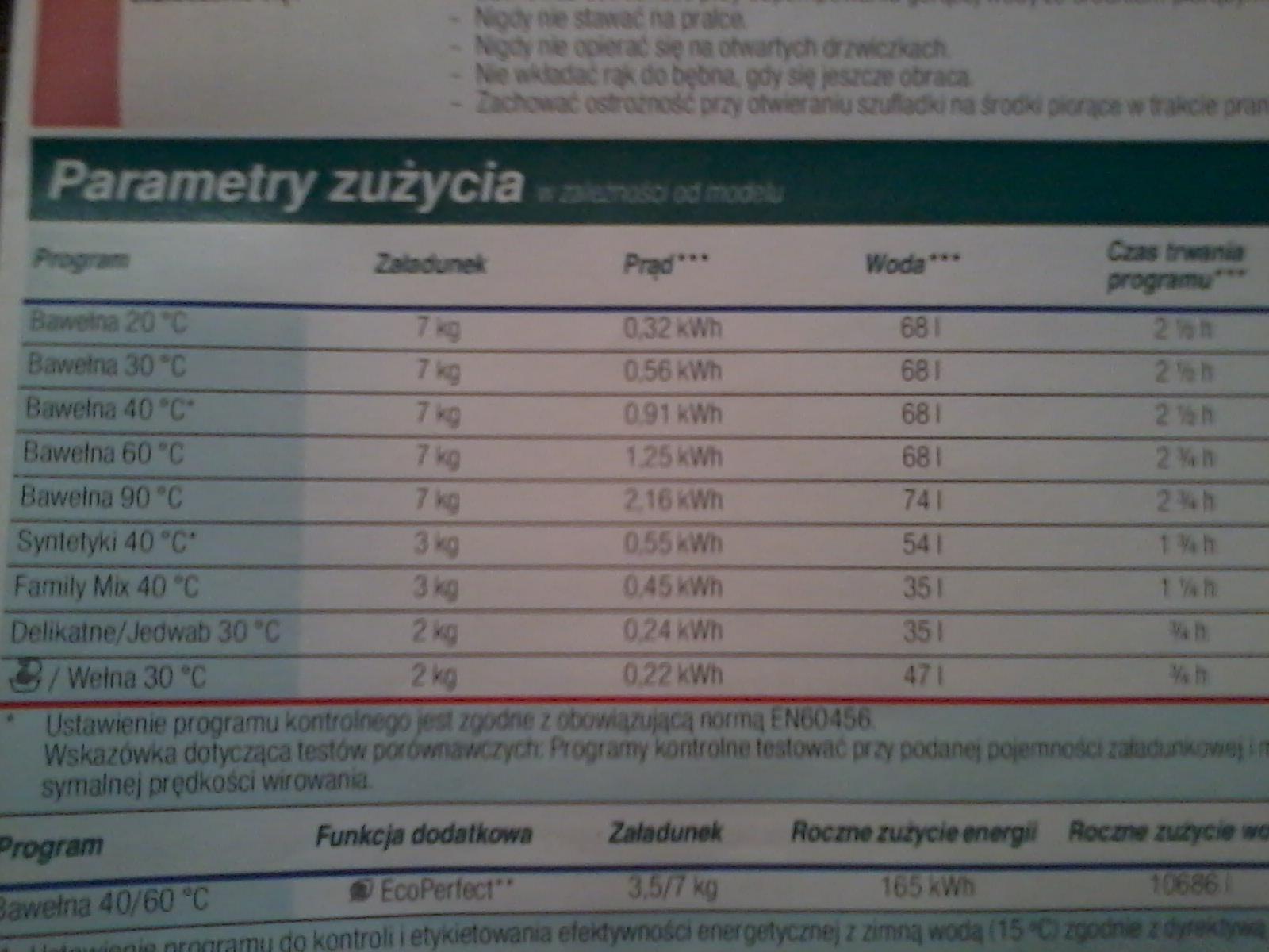 pralka Bosch - 5.5 kg czy 7 kg bis
