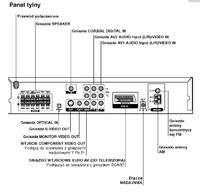 Podłączenie - philips 42pfl3007h/12 + LG LH-W5200D + Tuner Technisat DIGIT CD e