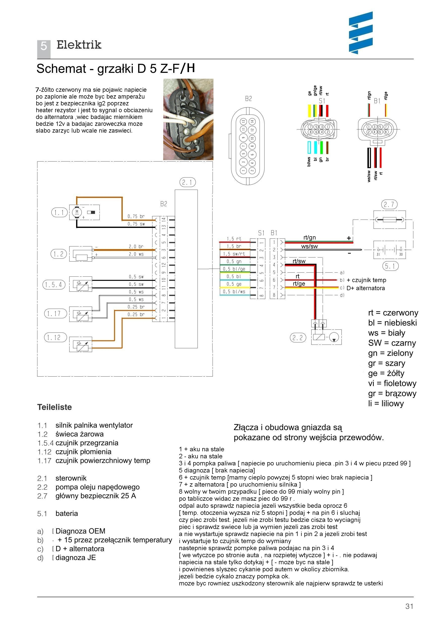 Toyota Corolla D5Z-H - Szukam schematu do Eberspacher HYDRONIC D5Z-H  (webasto ;)