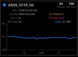 USB-AC51 Bardzo wolna prędkość pobierania poprzez WiFi.