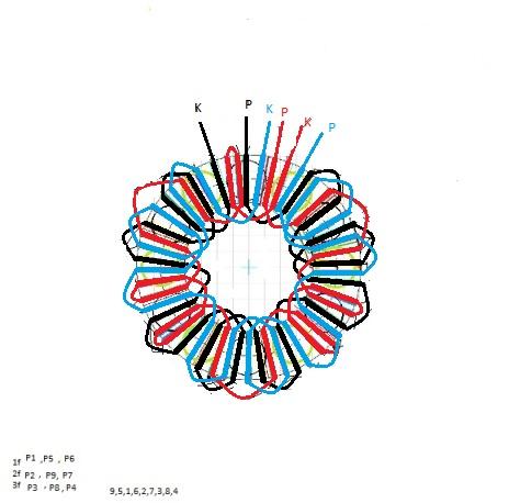 MEW - pr�dnica tarczowa, 3 warstwy uzwoje�