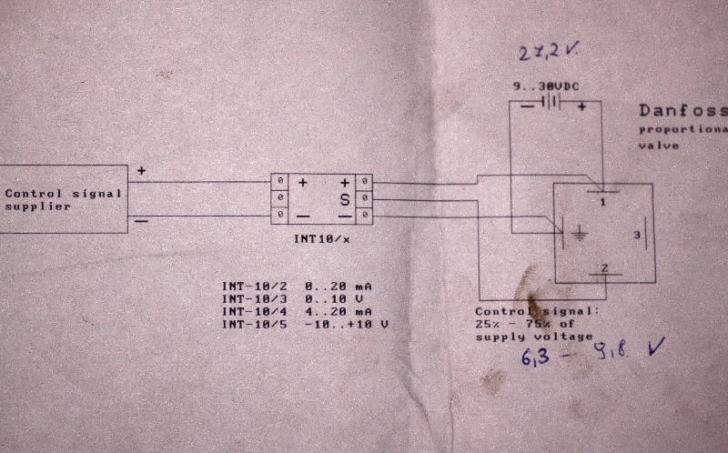 Elektrozaw�r hydrauliczny - elektrozaw�r proporcjonaln p�ynna regulacja otwarcia